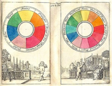 WHITE LIGHT AND THE DISCOVERY OF THE COLOR WHEEL