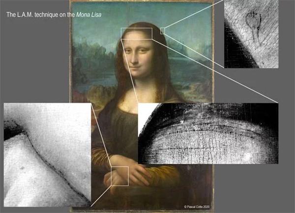 Uncovering Mona Lisa's secrets